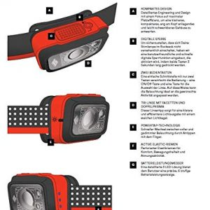 Black Diamond Cosmo 225 Headlamp Black ONESIZE