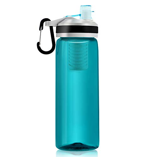 SUPOLOGY Leak-Proof Water Filter Bottle with Integrated Filter, FDA Approved Filtered Water Bottle for Hiking, Backpacking, Fishing, Camping, Hunting and Travel, Newest Version